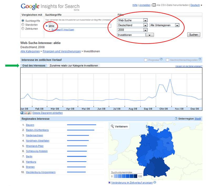 Google Insights für Aktie - www.online-investorrelations.de