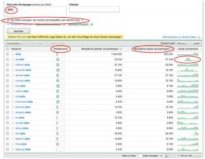 Google keyword tool Aktie - online-investorrelations.de