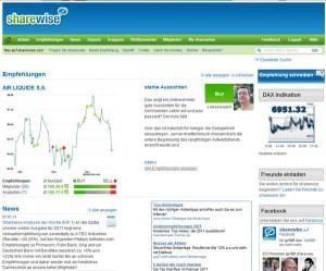 Web2.0 Aktiencommunity sharewise - www.online-investorrelations.de