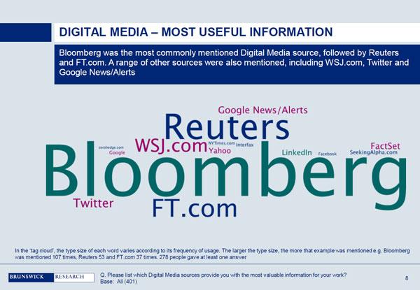 Die wichtigsten Online Informationsquellen für Analysten und Investoren - Quelle Brunswick