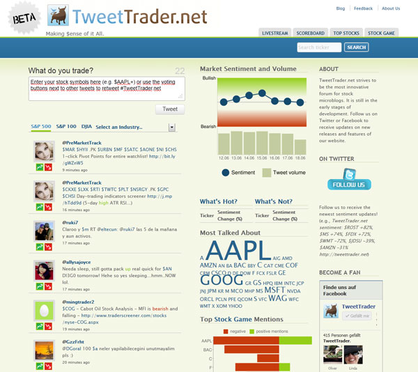 Tweettrader ist auf Aktieninformationen aus Twitter spezialisiert