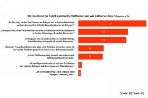 Informations-Plattformen im Web 2.0
