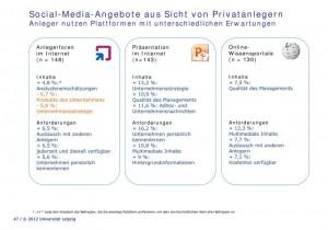 Social-Media-Angebote aus Sicht von Privatanlegern