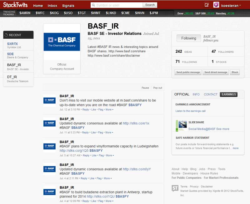 BASF IR auf Stocktwits