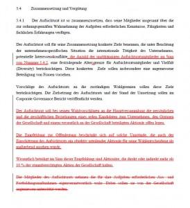 Zusammensetzung und Vergütung des Aufsichtsrates nach DCGK 2012