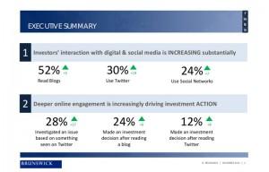 Wie Analysten und Investoren Social Media nutzen - Brunswick Umfrage 2012